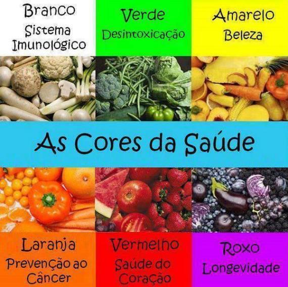 as cores da saúde
