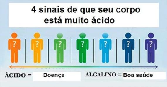quatro_sinais_-_corpo_acido